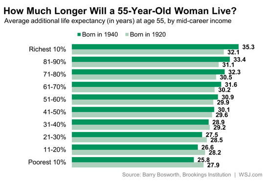 woman-life-expectancy