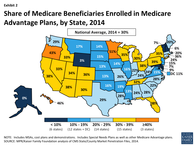 Medicare Advantage Facts-2