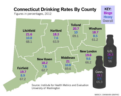 Drinking by County