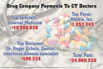 Pharma-Dr-Payments-Graphic-2016-08-light-1000