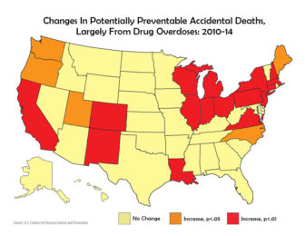 CDC death graphic